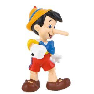 Personaggio Pinocchio
