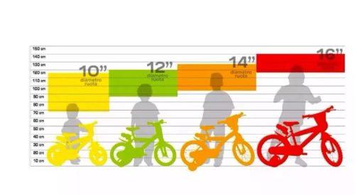 bicicletta con rotelle 44 gatti 12 pollici